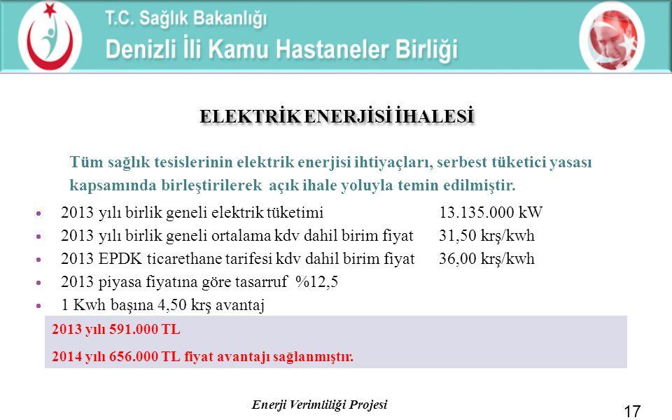 Enerji Verimliliği Projesi Tüm sağlık tesislerinin elektrik enerjisi ihtiyaçları, serbest tüketici yasası kapsamında birleştirilerek açık ihale yoluyl