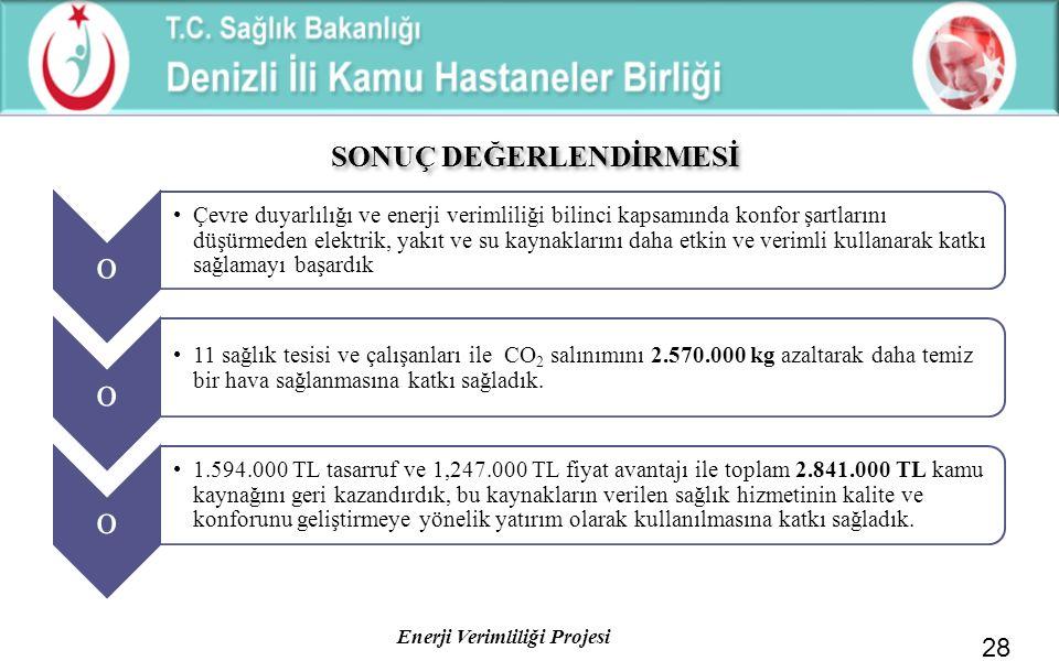 Enerji Verimliliği Projesi SONUÇ DEĞERLENDİRMESİ 28 o Çevre duyarlılığı ve enerji verimliliği bilinci kapsamında konfor şartlarını düşürmeden elektrik