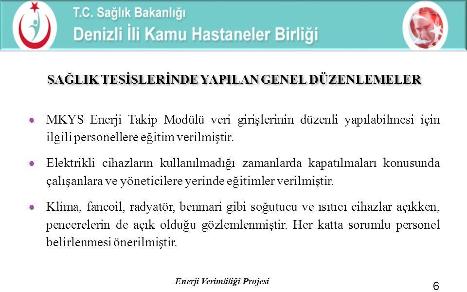 Enerji Verimliliği Projesi 2013 + 2014 FİNANSAL SONUÇ 27