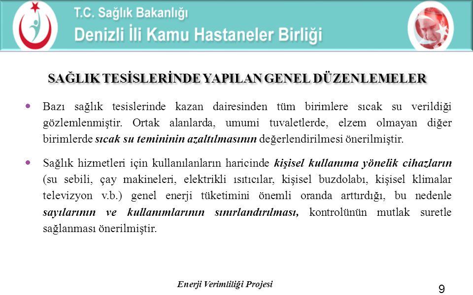 Enerji Verimliliği Projesi Denizli Devlet Hastanesinin enerji etüdü 2014 yılında Enerji Bakanlığı desteğiyle yaptırılmıştır.