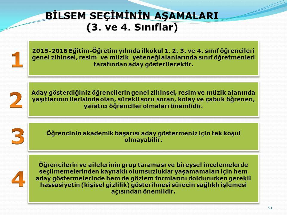 21 BİLSEM SEÇİMİNİN AŞAMALARI (3. ve 4. Sınıflar) 2015-2016 Eğitim-Öğretim yılında ilkokul 1.