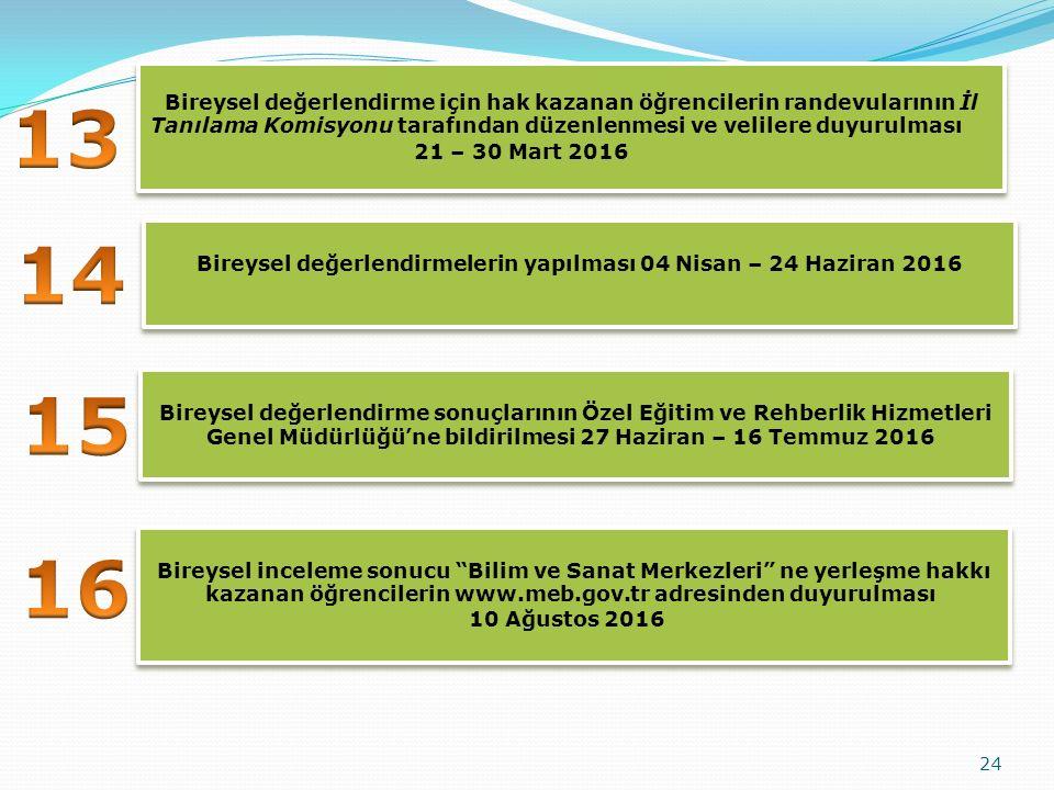 24 Bireysel değerlendirme için hak kazanan öğrencilerin randevularının İl Tanılama Komisyonu tarafından düzenlenmesi ve velilere duyurulması 21 – 30 Mart 2016 Bireysel değerlendirme için hak kazanan öğrencilerin randevularının İl Tanılama Komisyonu tarafından düzenlenmesi ve velilere duyurulması 21 – 30 Mart 2016 Bireysel değerlendirme sonuçlarının Özel Eğitim ve Rehberlik Hizmetleri Genel Müdürlüğü'ne bildirilmesi 27 Haziran – 16 Temmuz 2016 Bireysel değerlendirmelerin yapılması 04 Nisan – 24 Haziran 2016 Bireysel inceleme sonucu Bilim ve Sanat Merkezleri ne yerleşme hakkı kazanan öğrencilerin www.meb.gov.tr adresinden duyurulması 10 Ağustos 2016 Bireysel inceleme sonucu Bilim ve Sanat Merkezleri ne yerleşme hakkı kazanan öğrencilerin www.meb.gov.tr adresinden duyurulması 10 Ağustos 2016