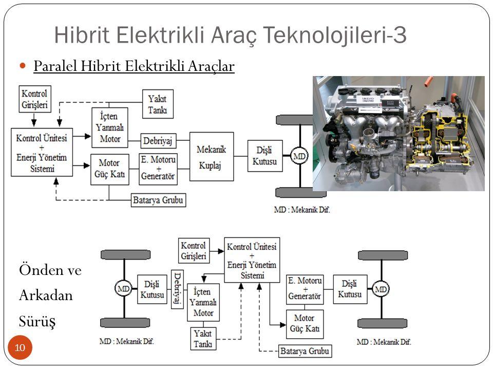 Paralel Hibrit Elektrikli Araçlar Önden ve Arkadan Sürü ş Hibrit Elektrikli Araç Teknolojileri-3 10