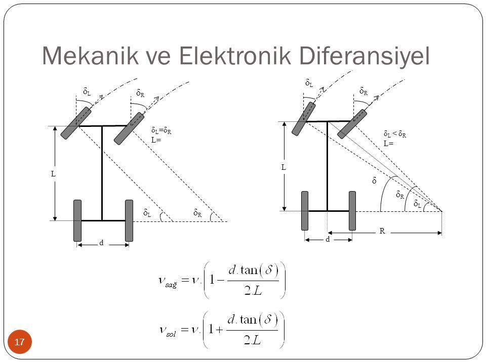 Mekanik ve Elektronik Diferansiyel d δLδL δRδR δ L =δ R L= δLδL δRδR L d δRδR δLδL δ L < δ R L= δLδL δRδR L R δ 17