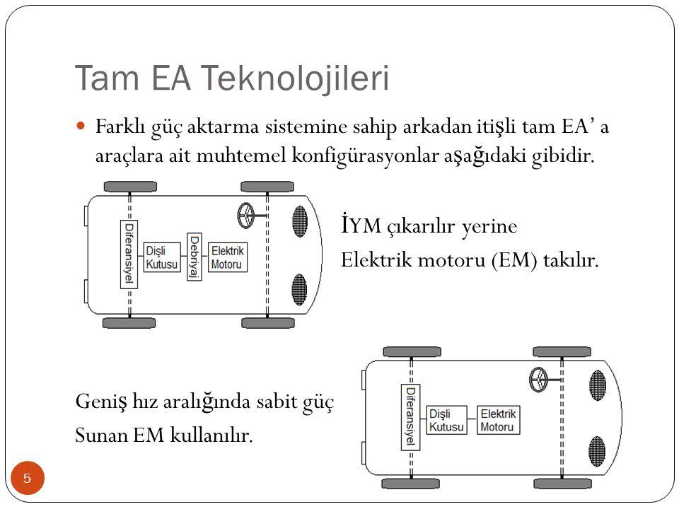 Tam EA Teknolojileri Farklı güç aktarma sistemine sahip arkadan iti ş li tam EA' a araçlara ait muhtemel konfigürasyonlar a ş a ğ ıdaki gibidir. İ YM