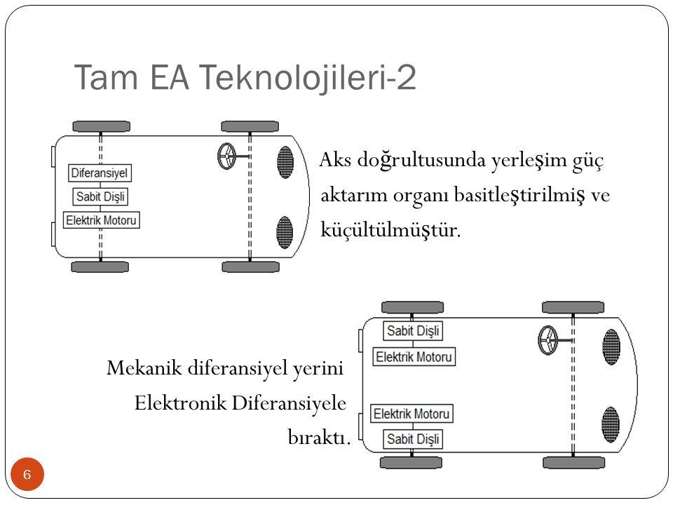 Tam EA Teknolojileri-2 Aks do ğ rultusunda yerle ş im güç aktarım organı basitle ş tirilmi ş ve küçültülmü ş tür. Mekanik diferansiyel yerini Elektron
