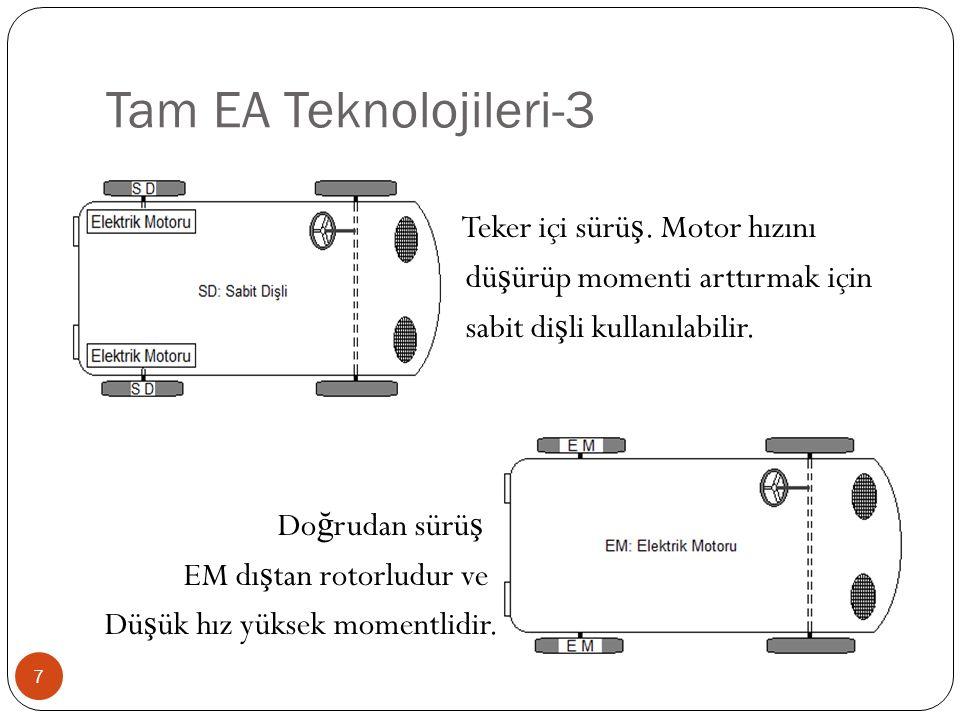 Tam EA Teknolojileri-3 Teker içi sürü ş. Motor hızını dü ş ürüp momenti arttırmak için sabit di ş li kullanılabilir. Do ğ rudan sürü ş EM dı ş tan rot