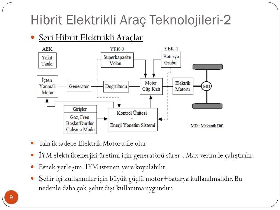 Hibrit Elektrikli Araç Teknolojileri-2 Seri Hibrit Elektrikli Araçlar Tahrik sadece Elektrik Motoru ile olur. İ YM elektrik enerjisi üretimi için gene