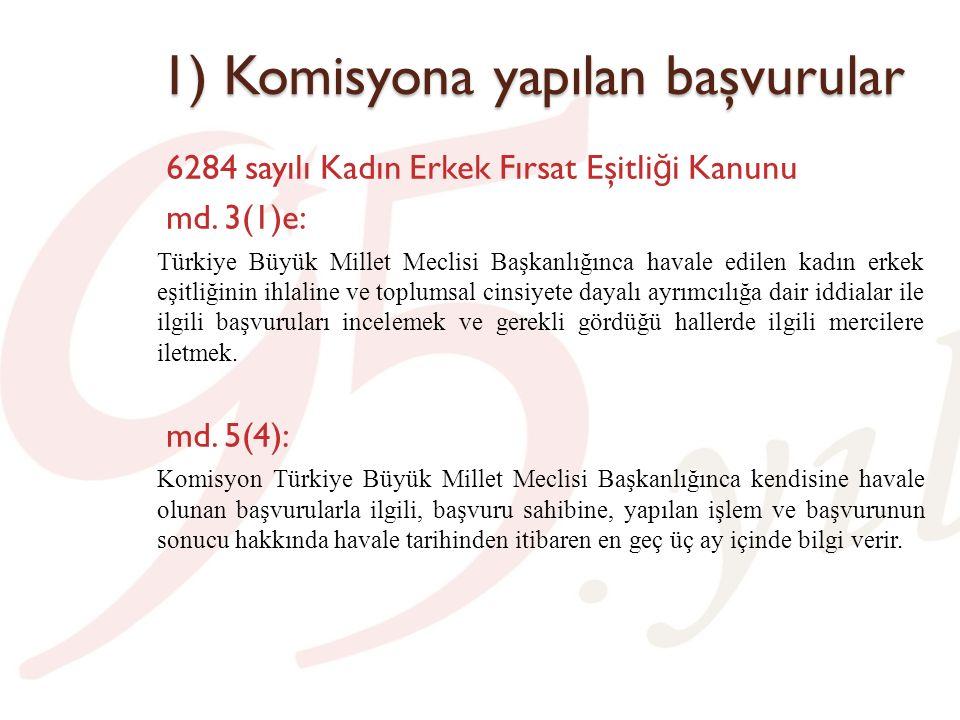 1(a) Başvuru Şartları Kadın erkek eşitliğinin ihlal edildiğini veya toplumsal cinsiyete dayalı ayrımcılığa maruz kaldıklarını düşünen kişiler mektupla veya faksla Komisyona başvurabilmektedirler.