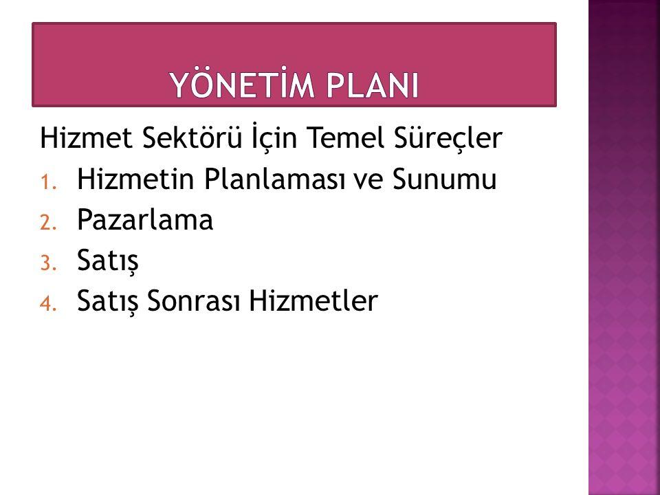 Hizmet Sektörü İçin Temel Süreçler 1. Hizmetin Planlaması ve Sunumu 2. Pazarlama 3. Satış 4. Satış Sonrası Hizmetler