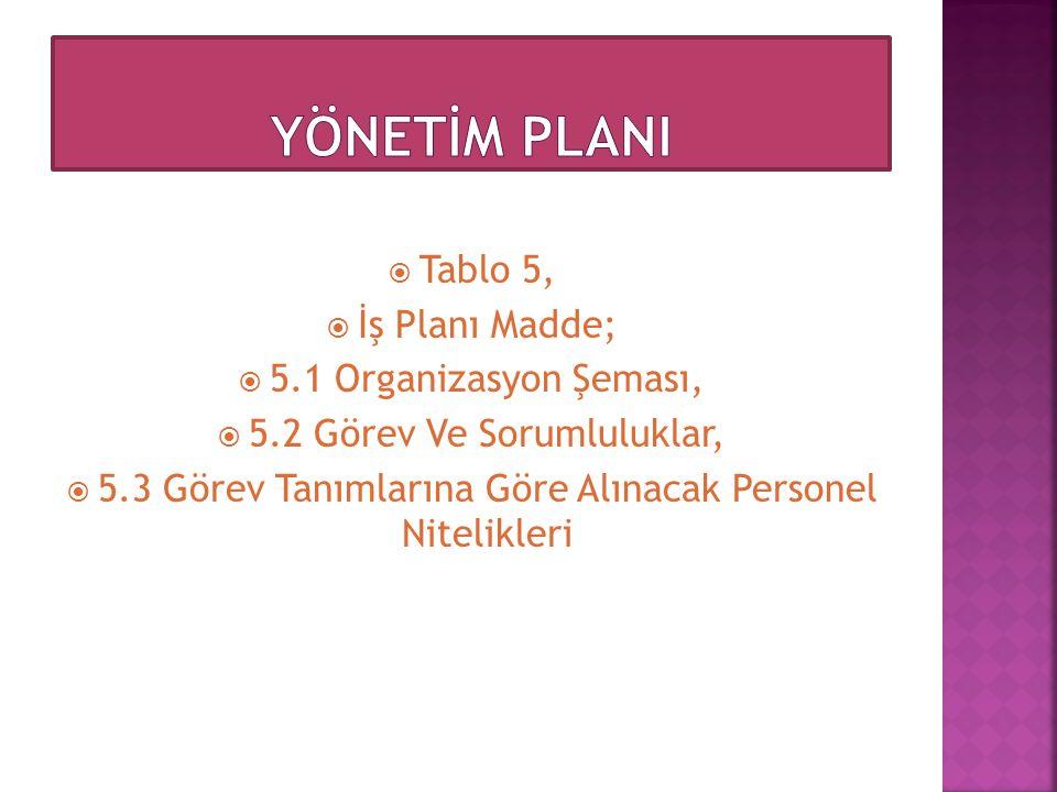  Tablo 5,  İş Planı Madde;  5.1 Organizasyon Şeması,  5.2 Görev Ve Sorumluluklar,  5.3 Görev Tanımlarına Göre Alınacak Personel Nitelikleri