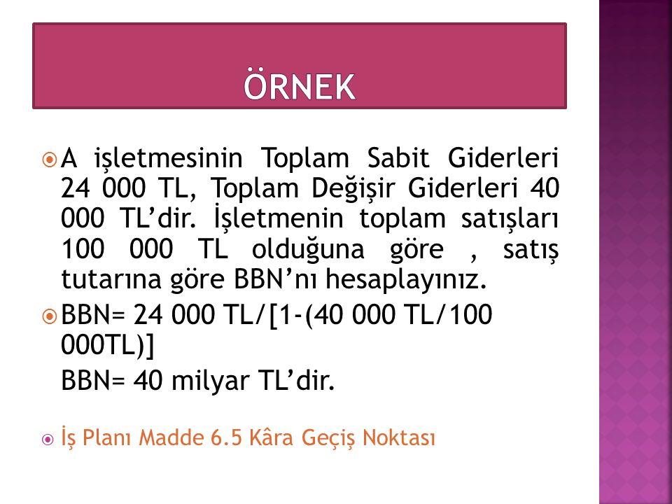  A işletmesinin Toplam Sabit Giderleri 24 000 TL, Toplam Değişir Giderleri 40 000 TL'dir.