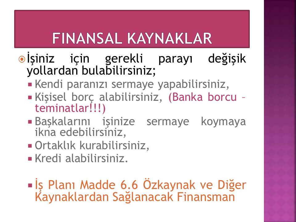  İşiniz için gerekli parayı değişik yollardan bulabilirsiniz;  Kendi paranızı sermaye yapabilirsiniz,  Kişisel borç alabilirsiniz, (Banka borcu – teminatlar!!!)  Başkalarını işinize sermaye koymaya ikna edebilirsiniz,  Ortaklık kurabilirsiniz,  Kredi alabilirsiniz.