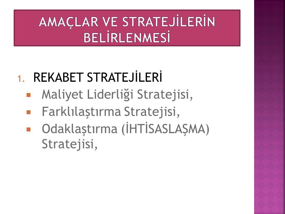1. REKABET STRATEJİLERİ  Maliyet Liderliği Stratejisi,  Farklılaştırma Stratejisi,  Odaklaştırma (İHTİSASLAŞMA) Stratejisi,