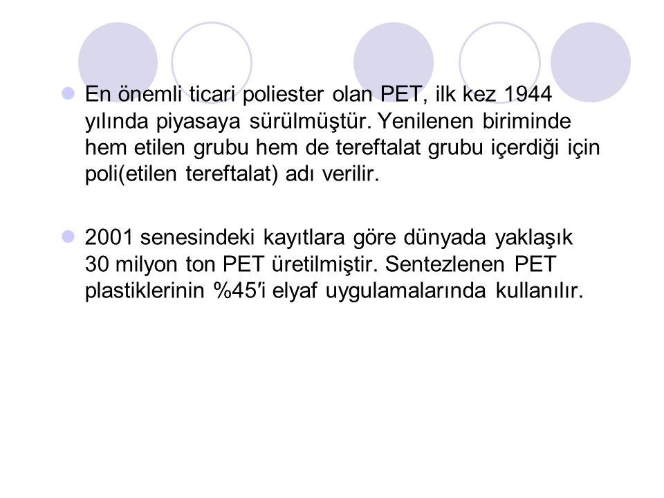 En önemli ticari poliester olan PET, ilk kez 1944 yılında piyasaya sürülmüştür.