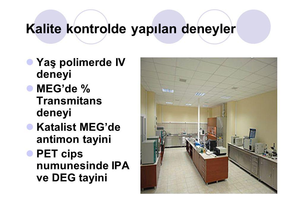 Kalite kontrolde yapılan deneyler Yaş polimerde IV deneyi MEG'de % Transmitans deneyi Katalist MEG'de antimon tayini PET cips numunesinde IPA ve DEG tayini
