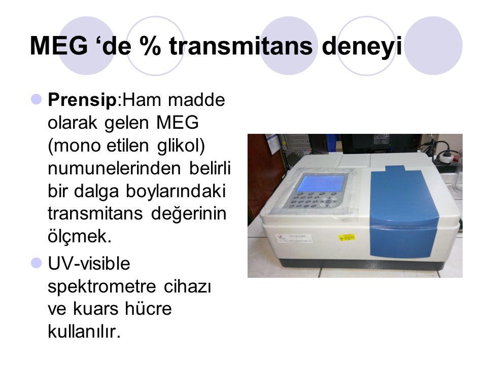 MEG 'de % transmitans deneyi Prensip:Ham madde olarak gelen MEG (mono etilen glikol) numunelerinden belirli bir dalga boylarındaki transmitans değerinin ölçmek.