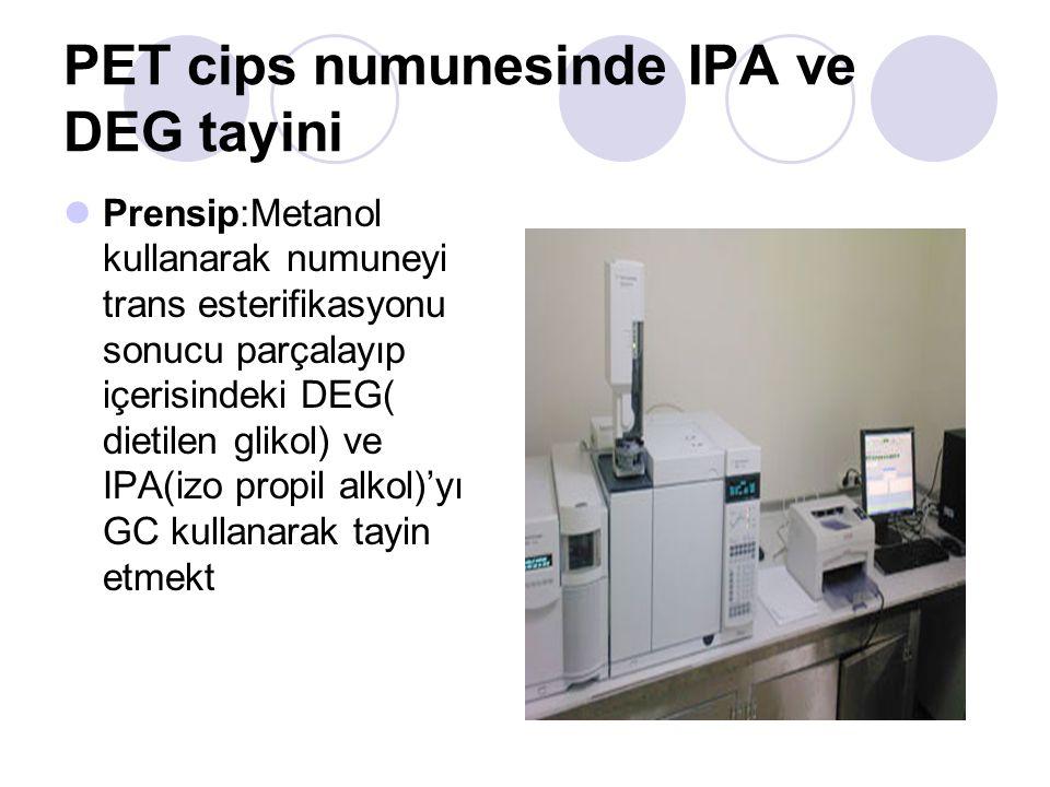 PET cips numunesinde IPA ve DEG tayini Prensip:Metanol kullanarak numuneyi trans esterifikasyonu sonucu parçalayıp içerisindeki DEG( dietilen glikol) ve IPA(izo propil alkol)'yı GC kullanarak tayin etmekt