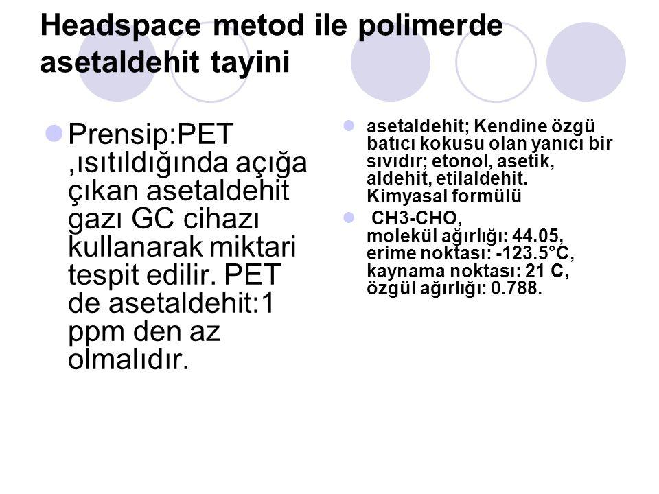 Headspace metod ile polimerde asetaldehit tayini Prensip:PET,ısıtıldığında açığa çıkan asetaldehit gazı GC cihazı kullanarak miktari tespit edilir.