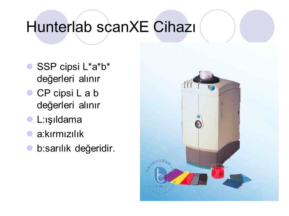 Hunterlab scanXE Cihazı SSP cipsi L*a*b* değerleri alınır CP cipsi L a b değerleri alınır L:ışıldama a:kırmızılık b:sarılık değeridir.