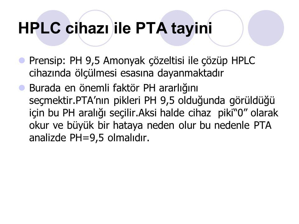 HPLC cihazı ile PTA tayini Prensip: PH 9,5 Amonyak çözeltisi ile çözüp HPLC cihazında ölçülmesi esasına dayanmaktadır Burada en önemli faktör PH ararlığını seçmektir.PTA'nın pikleri PH 9,5 olduğunda görüldüğü için bu PH aralığı seçilir.Aksi halde cihaz piki 0 olarak okur ve büyük bir hataya neden olur bu nedenle PTA analizde PH=9,5 olmalıdır.