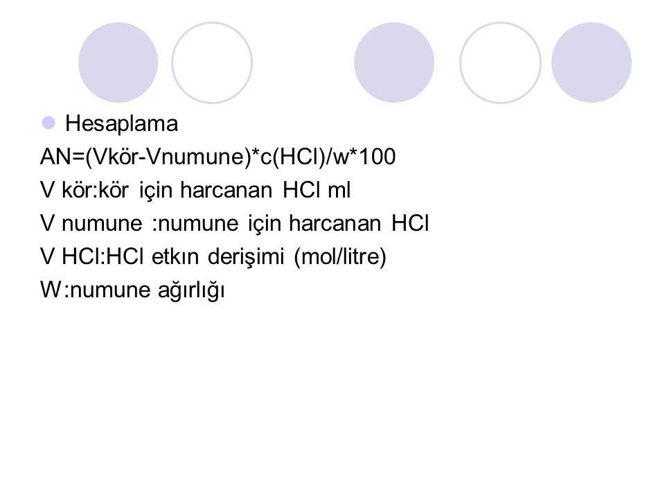 Hesaplama AN=(Vkör-Vnumune)*c(HCl)/w*100 V kör:kör için harcanan HCl ml V numune :numune için harcanan HCl V HCl:HCl etkın derişimi (mol/litre) W:numune ağırlığı