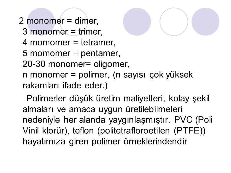 2 monomer = dimer, 3 monomer = trimer, 4 momomer = tetramer, 5 momomer = pentamer, 20-30 monomer= oligomer, n monomer = polimer, (n sayısı çok yüksek rakamları ifade eder.) Polimerler düşük üretim maliyetleri, kolay şekil almaları ve amaca uygun üretilebilmeleri nedeniyle her alanda yaygınlaşmıştır.