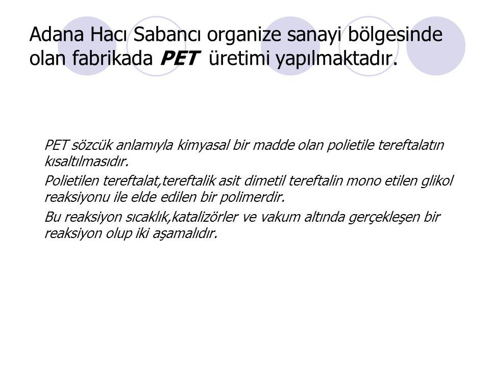 Adana Hacı Sabancı Organize Sanayi Bölgesi'nde pet şişe yapımında kullanılan ham madde üretim fabrikası, alanında Türkiye'nin ikincisi olan tesisidir.