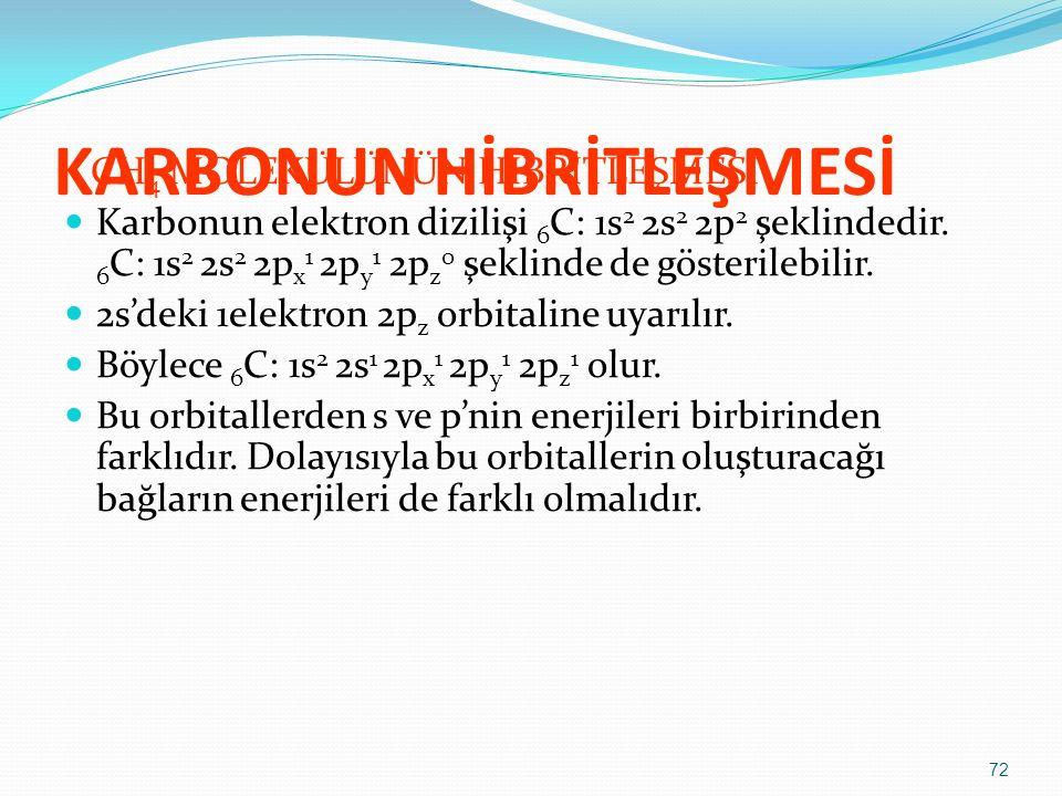 KARBONUN HİBRİTLEŞMESİ CH 4 MOLEKÜLÜNÜN HİBRİTLEŞMESİ Karbonun elektron dizilişi 6 C: 1s 2 2s 2 2p 2 şeklindedir. 6 C: 1s 2 2s 2 2p x 1 2p y 1 2p z 0