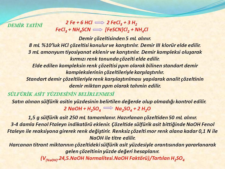 DEM İ R TAY İ N İ 2 Fe + 6 HCl 2 FeCl 3 + 3 H 2 FeCl 3 + NH 4 SCN [FeSCN]Cl 2 + NH 4 Cl Demir çözeltisinden 5 mL alınır. 8 mL %10'luk HCl çözeltisi ko