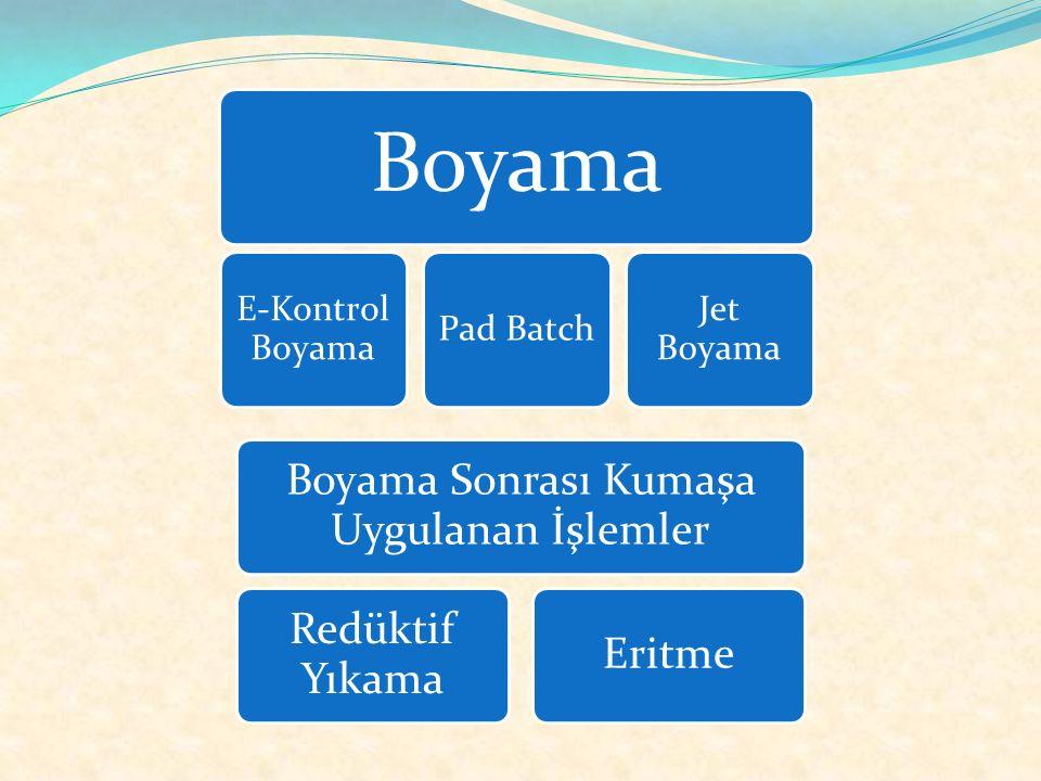 Boyama E-Kontrol Boyama Pad Batch Jet Boyama Boyama Sonrası Kumaşa Uygulanan İşlemler Redüktif Yıkama Eritme