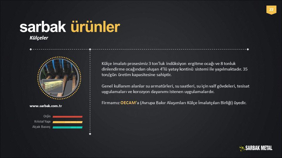 sarbak ürünler Külçeler www.sarbak.com.tr Orjin Kristal Yapı Alçak Basınç 22 Külçe imalatı prosesimiz 3 ton'luk indüksiyon ergitme ocağı ve 8 tonluk d