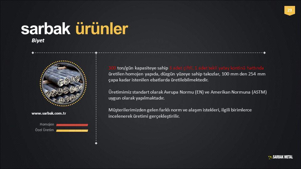 sarbak ürünler Biyet www.sarbak.com.tr Homojen Özel Üretim 23 300 ton/gün kapasiteye sahip 3 adet çiftli, 1 adet tekli yatay kontinü hattında üretilen