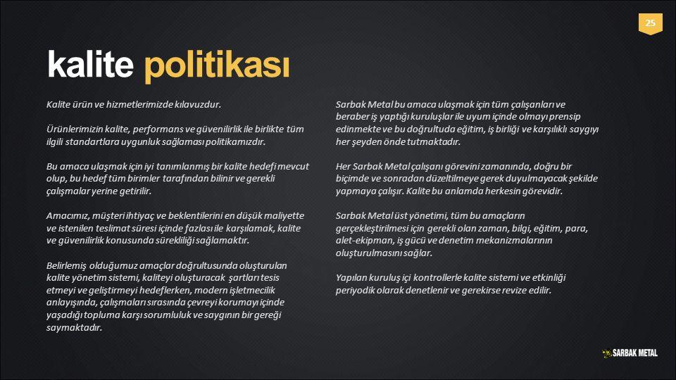 kalite politikası Kalite ürün ve hizmetlerimizde kılavuzdur. Ürünlerimizin kalite, performans ve güvenilirlik ile birlikte tüm ilgili standartlara uyg