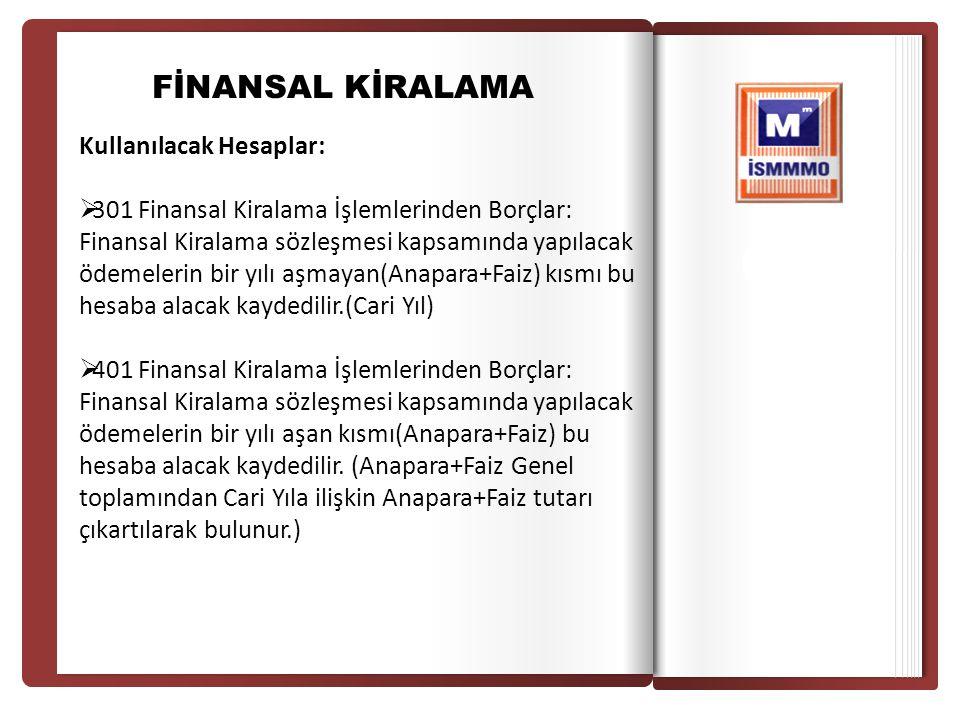 Giri ş FİNANSAL KİRALAMA Kullanılacak Hesaplar:  301 Finansal Kiralama İşlemlerinden Borçlar: Finansal Kiralama sözleşmesi kapsamında yapılacak ödeme