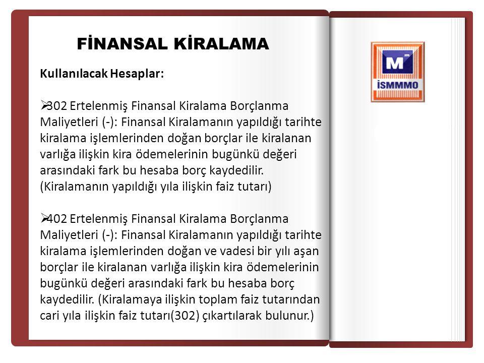Giri ş FİNANSAL KİRALAMA Kullanılacak Hesaplar:  302 Ertelenmiş Finansal Kiralama Borçlanma Maliyetleri (-): Finansal Kiralamanın yapıldığı tarihte k
