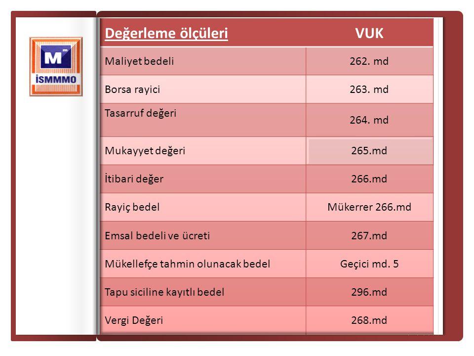 İSTANBUL SERBEST MUHASEBECİ MALİ MÜŞAVİRLER ODAS I İSTANBUL CHAMBER OF CERTIFIED PUBLIC ACCOUNTANTS İSTANBUL SERBEST MUHASEBECİ MALİ MÜŞAVİRLER ODAS I İSTANBUL CHAMBER OF CERTIFIED PUBLIC ACCOUNTANTS 31/12/201X 691 DÖNEM KARI VERGİ VE DİĞER YASAL YÜKÜMLÜLÜK KARŞILIĞI XXX 370 DÖNEM KARI VERGİ VE DİĞER YASAL YÜKÜMLÜLÜK KARŞILIĞI XXX 31/12/201X 690 DÖNEM NET KARI VEYA ZARARI XXX 691 DÖNEM KARI VERGİ VE DİĞER YASAL YÜKÜMLÜLÜK KARŞILIĞI XXX 692 DÖNEM NET KARI VEYA ZARARI XXX VERGİ KARŞILIKLARININ AYRILMASI