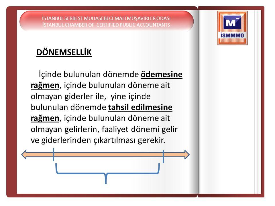 İSTANBUL SERBEST MUHASEBECİ MALİ MÜŞAVİRLER ODAS I İSTANBUL CHAMBER OF CERTIFIED PUBLIC ACCOUNTANTS İSTANBUL SERBEST MUHASEBECİ MALİ MÜŞAVİRLER ODAS I İSTANBUL CHAMBER OF CERTIFIED PUBLIC ACCOUNTANTS ÖRNEK: İstanbul ikitelli organize sanayi bölgesinde faaliyet gösteren X limited şirketi oto yedek parça ticari yapmaktadır.