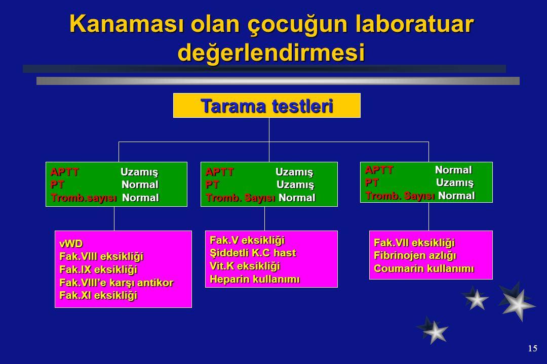 15 Kanaması olan çocuğun laboratuar değerlendirmesi Tarama testleri APTT Uzamış PT Normal Tromb.sayısı Normal APTT Uzamış PT Uzamış Tromb. Sayısı Norm