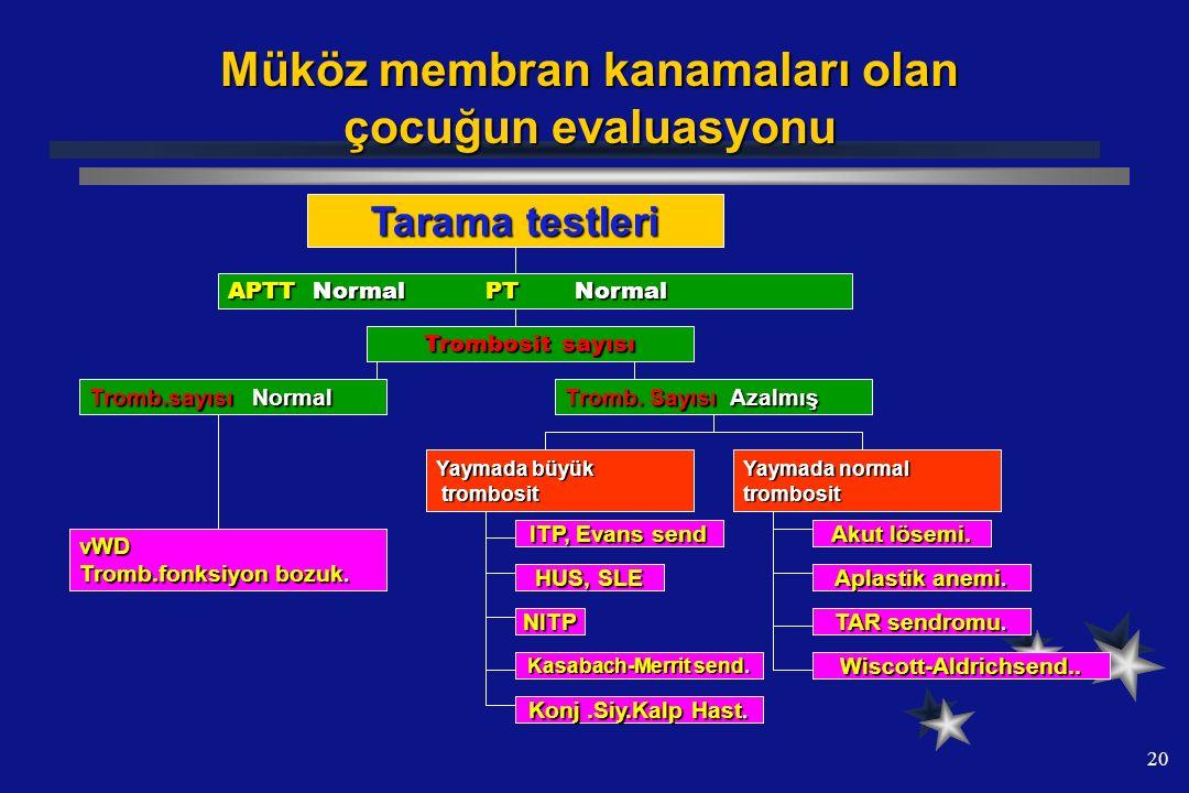 20 Müköz membran kanamaları olan çocuğun evaluasyonu Tarama testleri Tromb.sayısı Normal Tromb. Sayısı Azalmış vWD Tromb.fonksiyon bozuk. Yaymada büyü