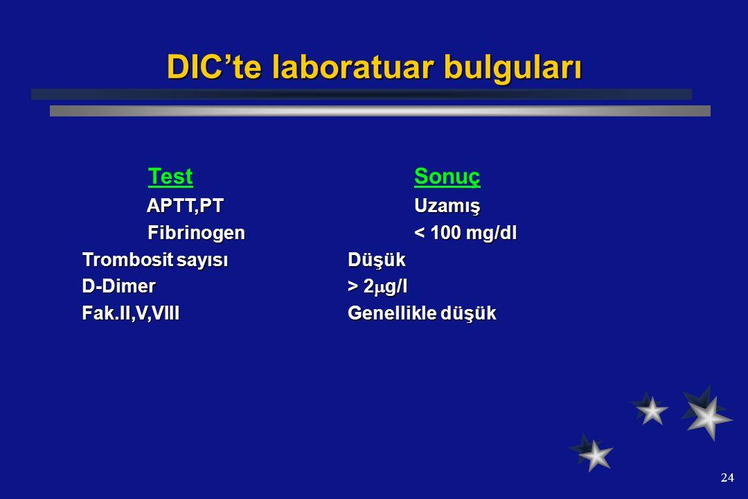 24 DIC'te laboratuar bulguları TestSonuç APTT,PTUzamış APTT,PTUzamış Fibrinogen< 100 mg/dl Fibrinogen< 100 mg/dl Trombosit sayısıDüşük D-Dimer> 2  g/