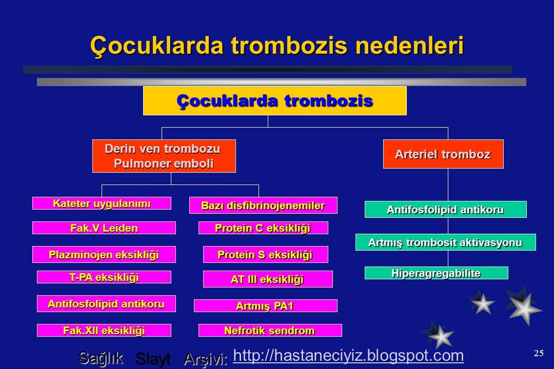 25 Çocuklarda trombozis nedenleri Çocuklarda trombozis Derin ven trombozu Pulmoner emboli Arteriel tromboz Antifosfolipid antikoru Artmış trombosit ak