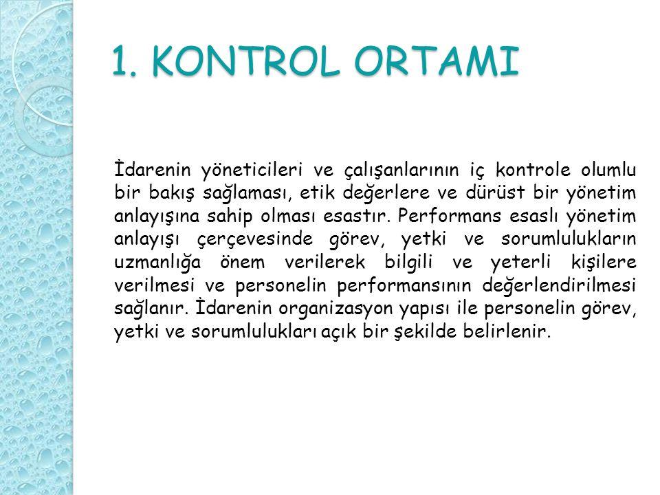 1. KONTROL ORTAMI İdarenin yöneticileri ve çalışanlarının iç kontrole olumlu bir bakış sağlaması, etik değerlere ve dürüst bir yönetim anlayışına sahi