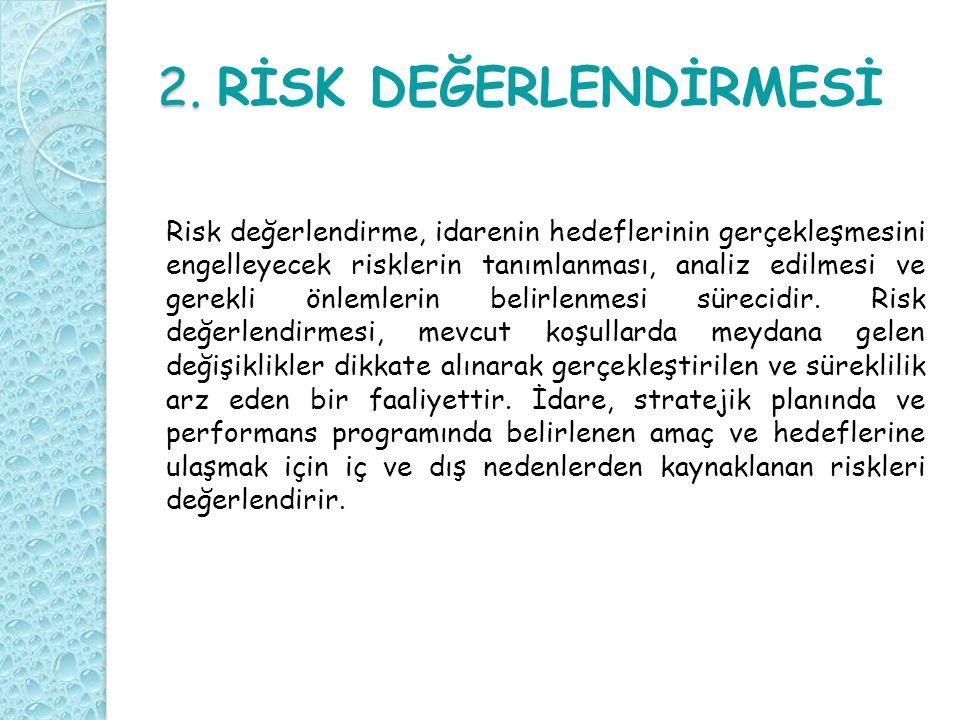 2. 2. RİSK DEĞERLENDİRMESİ Risk değerlendirme, idarenin hedeflerinin gerçekleşmesini engelleyecek risklerin tanımlanması, analiz edilmesi ve gerekli ö