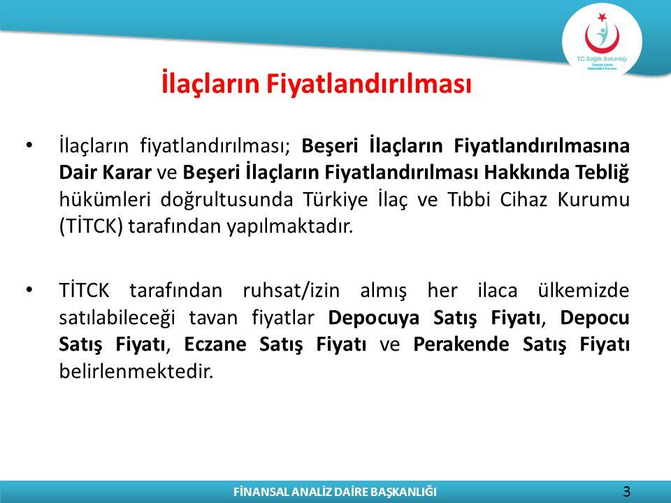 FİNANSAL ANALİZ DAİRE BAŞKANLIĞI 3 İlaçların fiyatlandırılması; Beşeri İlaçların Fiyatlandırılmasına Dair Karar ve Beşeri İlaçların Fiyatlandırılması Hakkında Tebliğ hükümleri doğrultusunda Türkiye İlaç ve Tıbbi Cihaz Kurumu (TİTCK) tarafından yapılmaktadır.
