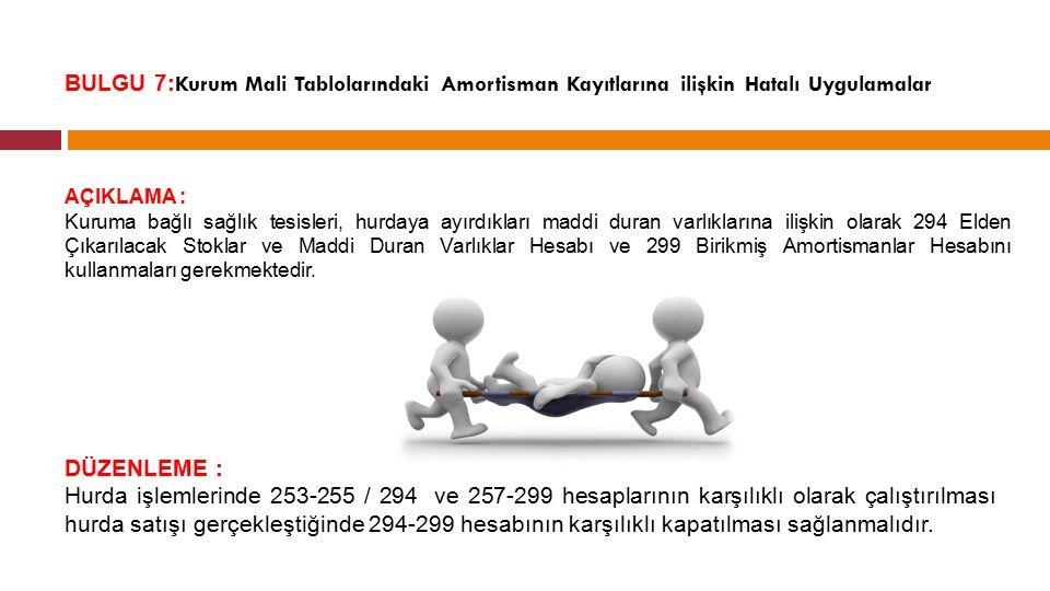 BULGU 7: Kurum Mali Tablolarındaki Amortisman Kayıtlarına ilişkin Hatalı Uygulamalar AÇIKLAMA : Kuruma bağlı sağlık tesisleri, hurdaya ayırdıkları maddi duran varlıklarına ilişkin olarak 294 Elden Çıkarılacak Stoklar ve Maddi Duran Varlıklar Hesabı ve 299 Birikmiş Amortismanlar Hesabını kullanmaları gerekmektedir.