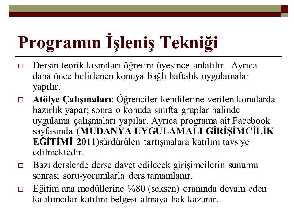 Programın İşleniş Tekniği  Dersin teorik kısımları öğretim üyesince anlatılır.