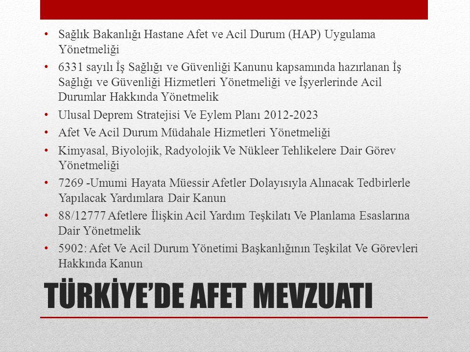 TÜRKİYE'DE AFET MEVZUATI Sağlık Bakanlığı Hastane Afet ve Acil Durum (HAP) Uygulama Yönetmeliği 6331 sayılı İş Sağlığı ve Güvenliği Kanunu kapsamında
