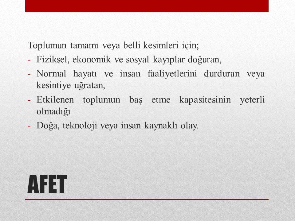 AFET Toplumun tamamı veya belli kesimleri için; -Fiziksel, ekonomik ve sosyal kayıplar doğuran, -Normal hayatı ve insan faaliyetlerini durduran veya k