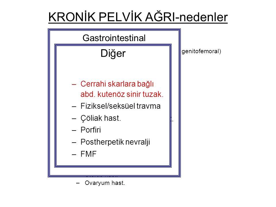 Her iki cinste –Miyofasiyal ağrı –Nevralji (iliohipogastrik, ilioinguinal, genitofemoral) –GİS hastalıkları(%50-80) –Psikojen –Diğer Erkeklerde –Kr.